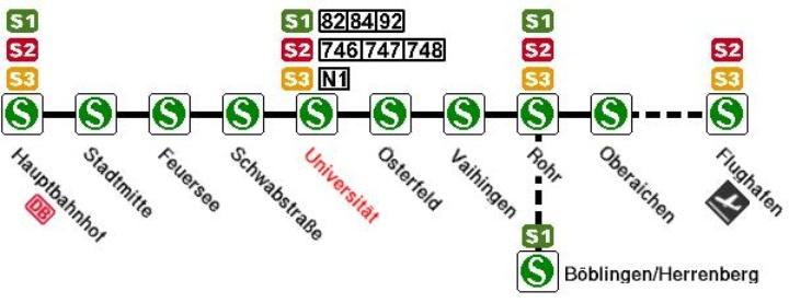 S-Bahn map